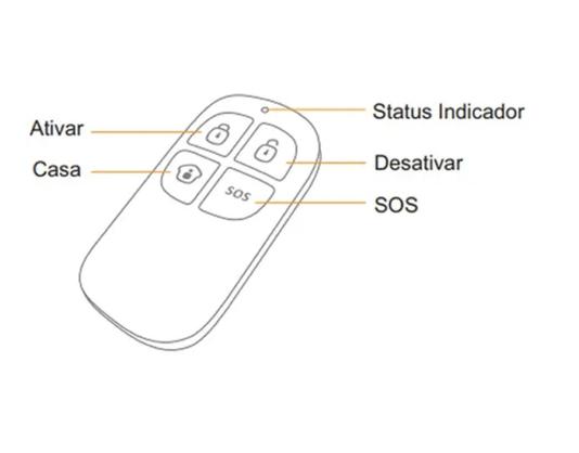 Controle remoto para aw-plus - agl